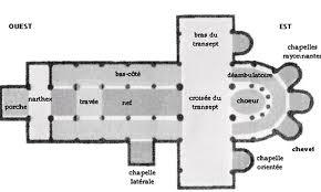 L 39 art roman le blog de jf for Architecture romane definition